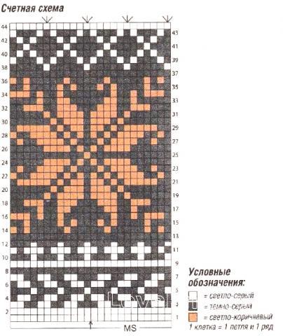 Схема вязания длинный кардиган на молнии с жаккардовым узором раздел вязание спицами для женщин кофты спицами женские