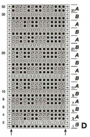 Схема вязания длинный пуловер с разрезами по бокам раздел вязание спицами для женщин кофты спицами женские