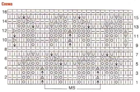 Схема вязания джемпер с ажурным узором цвета карри раздел вязание спицами для женщин кофты спицами женские