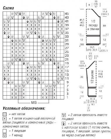 Схема вязания джемпер с ажурным узором по низу раздел вязание спицами для женщин кофты спицами женские