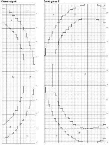 Схема вязания джемпер с цветным графическим рисунком раздел вязание спицами для женщин кофты спицами женские