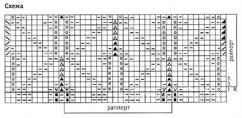 Схема вязания джемпер с глубоким вырезом раздел вязание спицами для женщин кофты спицами женские