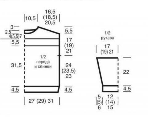 Схема вязания джемпер с молнией сбоку и цветным рисунком раздел вязание спицами для женщин кофты спицами женские