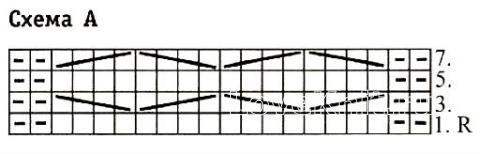 Схема вязания джемпер с объемным узором раздел вязание спицами для женщин кофты спицами женские