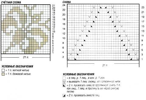 Схема вязания джемпер с узором бабочки раздел вязание спицами для женщин кофты спицами женские