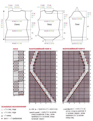 Схема вязания джемпер с узором из кос  раздел вязание спицами для женщин кофты спицами женские