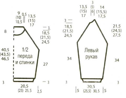Схема вязания джемпер в полоску с рукавами реглан раздел вязание спицами для женщин кофты спицами женские