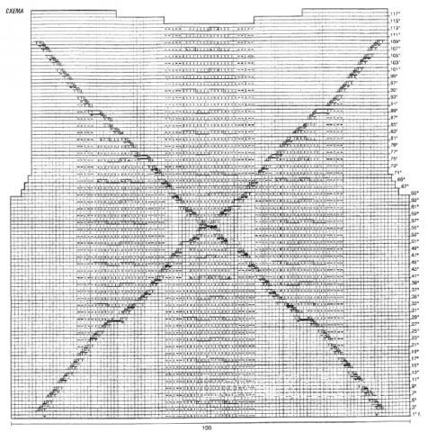 Схема вязания джемпер с воротником-стойкой раздел вязание спицами для женщин кофты спицами женские