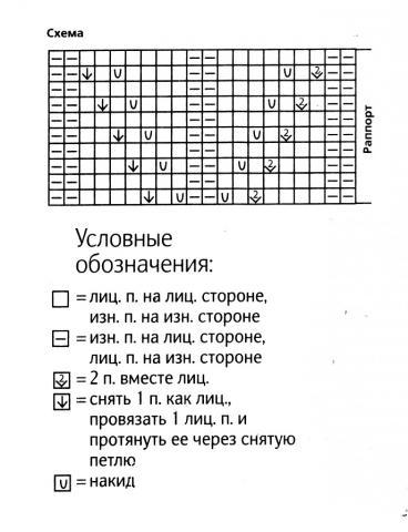 Схема вязания голубой топ раздел вязание спицами для женщин кофты спицами женские