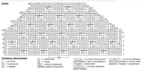 Схема вязания хлопковый полупрозрачный топ раздел вязание спицами для женщин кофты спицами женские