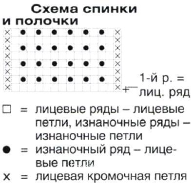 Схема вязания кардиган с цветными рукавами  раздел вязание спицами для женщин кофты спицами женские