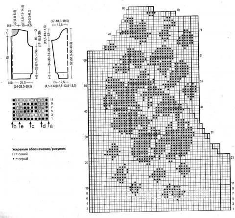 Схема вязания кардиган на пуговицах с узором клетка и шапочка бини раздел вязание спицами для женщин кофты спицами женские