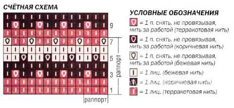 Схема вязания кардиган из твида с объемным воротником раздел вязание спицами для женщин кофты спицами женские