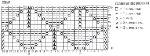 Схема вязания кардиган без застежки с асимметриной длиной раздел вязание спицами для женщин кофты спицами женские