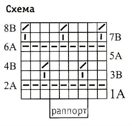 Схема вязания классический жакет на пуговицах раздел вязание спицами для женщин кофты спицами женские