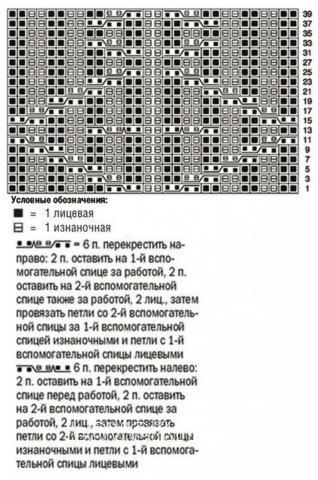 Схема вязания кофта с асимметричной длиной и вырезами раздел вязание спицами для женщин кофты спицами женские