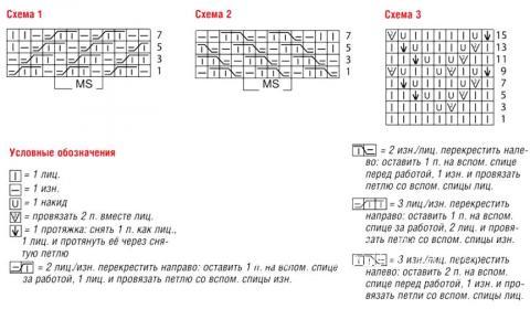 Схема вязания кофта с диагональным узором раздел вязание спицами для женщин кофты спицами женские