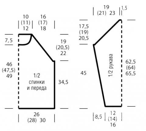 Схема вязания кофта с длинной бахромой раздел вязание спицами для женщин кофты спицами женские