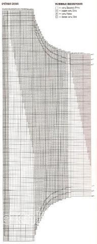 Схема вязания кофта с графическим рисунком раздел вязание спицами для женщин кофты спицами женские