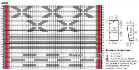 Схема вязания кофта с рельефными узорами раздел вязание спицами для женщин кофты спицами женские