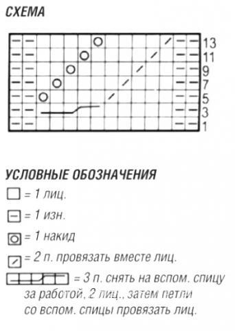 Схема вязания кофта с узором из кос раздел вязание спицами для женщин кофты спицами женские