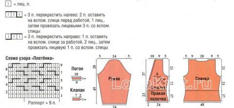 Схема вязания коралловый жакет раздел вязание спицами для женщин кофты спицами женские