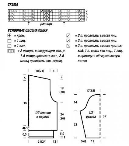 Схема вязания короткая кофта с глубоким вырезом раздел вязание спицами для женщин кофты спицами женские