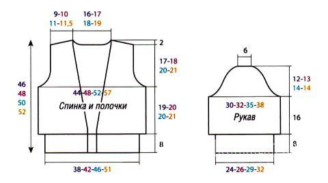 Схема вязания короткий бежевый жакет на одной застежке раздел вязание спицами для женщин кофты спицами женские