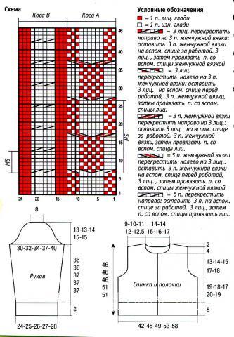 Схема вязания короткий красный жакет раздел вязание спицами для женщин кофты спицами женские