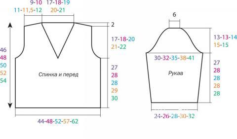 Схема вязания короткий пуловер с с глубоким v-образным вырезом раздел вязание спицами для женщин кофты спицами женские