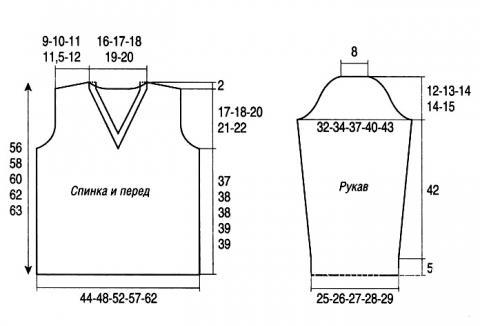 Схема вязания красный джемпер с узором раздел вязание спицами для женщин кофты спицами женские