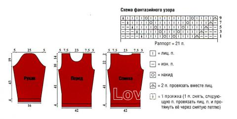 Схема вязания красный свитер раздел вязание спицами для женщин кофты спицами женские