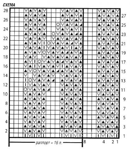 Схема вязания лиловая кофта с узором косы раздел вязание спицами для женщин кофты спицами женские
