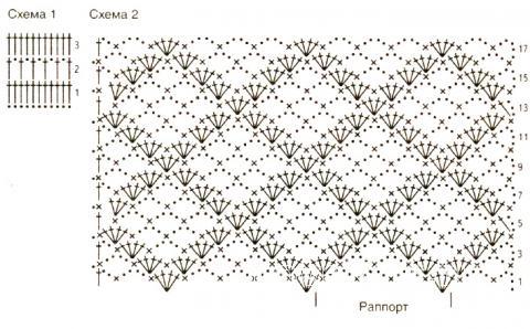 Схема вязания льняная туника с ажурным узором раздел вязание спицами для женщин кофты спицами женские