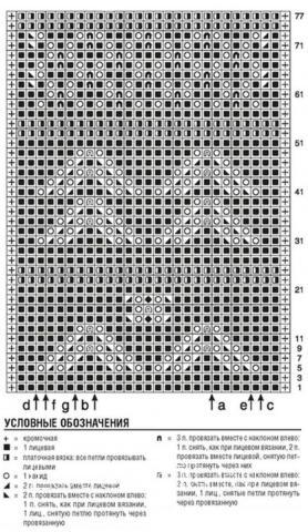 Схема вязания нежный пуловер с ажурным узором раздел вязание спицами для женщин кофты спицами женские