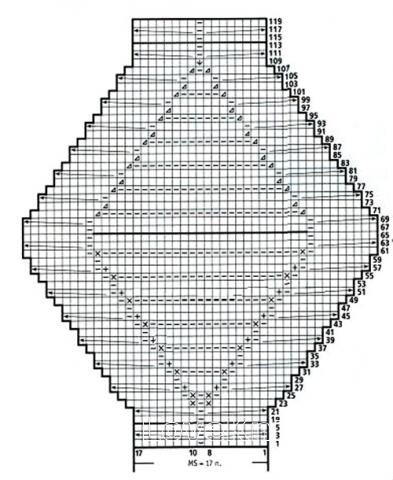 Схема вязания объемный пуловер с косами раздел вязание спицами для женщин кофты спицами женские