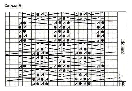 Схема вязания объемный пуловер с рисунком из кос раздел вязание спицами для женщин кофты спицами женские
