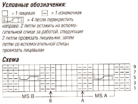 Схема вязания объемный удлиненный джемпер с узором из кос раздел вязание спицами для женщин кофты спицами женские