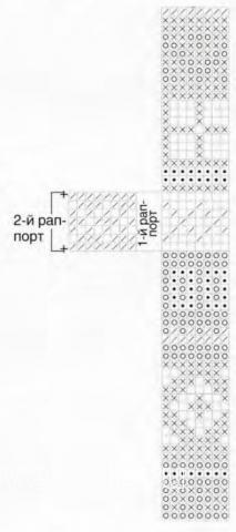 Схема вязания полосатая туника с жаккардовым узором раздел вязание спицами для женщин кофты спицами женские