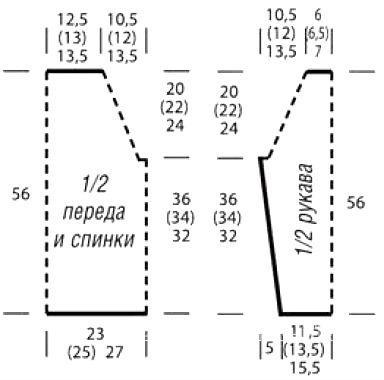 Схема вязания полосатый джемпер с круглой кокеткой раздел вязание спицами для женщин кофты спицами женские