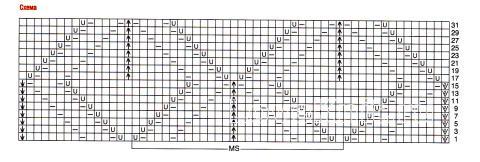 Схема вязания полосатый джемпер с узором из листьев раздел вязание спицами для женщин кофты спицами женские