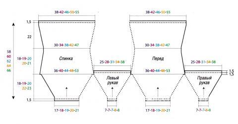 Схема вязания полосатый топ с коротким рукавом раздел вязание спицами для женщин кофты спицами женские