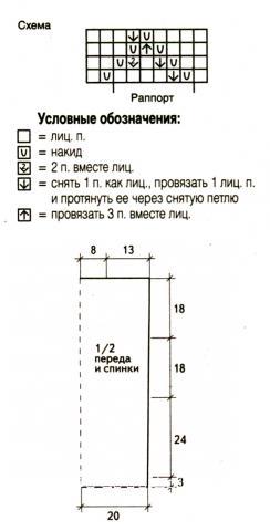 Схема вязания полосатый топ с окантовкой раздел вязание спицами для женщин кофты спицами женские