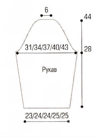 Схема вязания полосатый жакет с контрастной окантовкой раздел вязание спицами для женщин кофты спицами женские