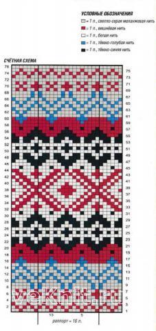 Схема вязания приталенный жаккардовый жакет на пуговицах раздел вязание спицами для женщин кофты спицами женские