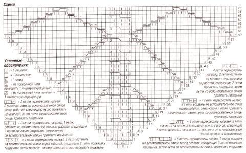 Схема вязания пуловер с геометрическим узором раздел вязание спицами для женщин кофты спицами женские