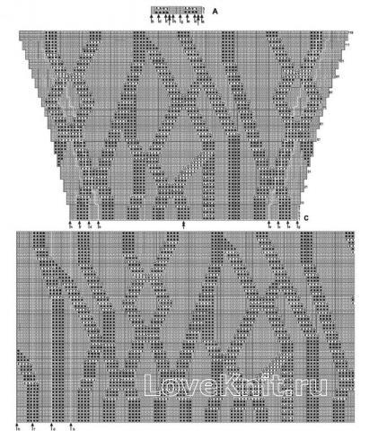 Схема вязания пуловер с кокеткой и вертикальными полосами раздел вязание спицами для женщин кофты спицами женские
