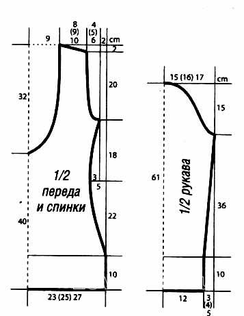 Схема вязания пуловер с крупными косами раздел вязание спицами для женщин кофты спицами женские