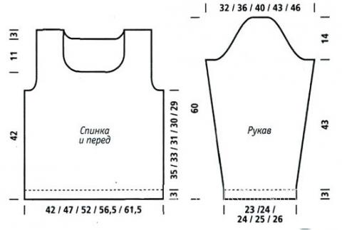 Схема вязания пуловер в полоску и шапка раздел вязание спицами для женщин кофты спицами женские