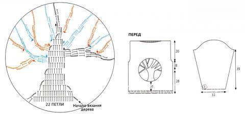 Схема вязания пуловер с вырезом на животе раздел вязание спицами для женщин кофты спицами женские